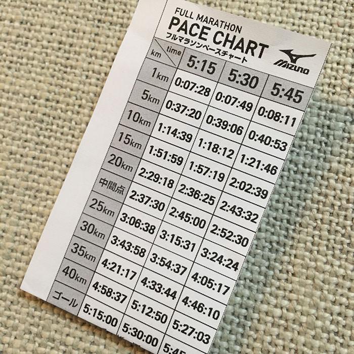 150930-chart